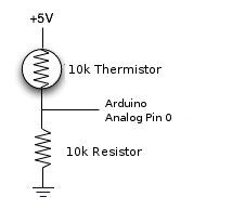 https://www.hacktronics.com/images/arduino_thermistor_circuit.jpg